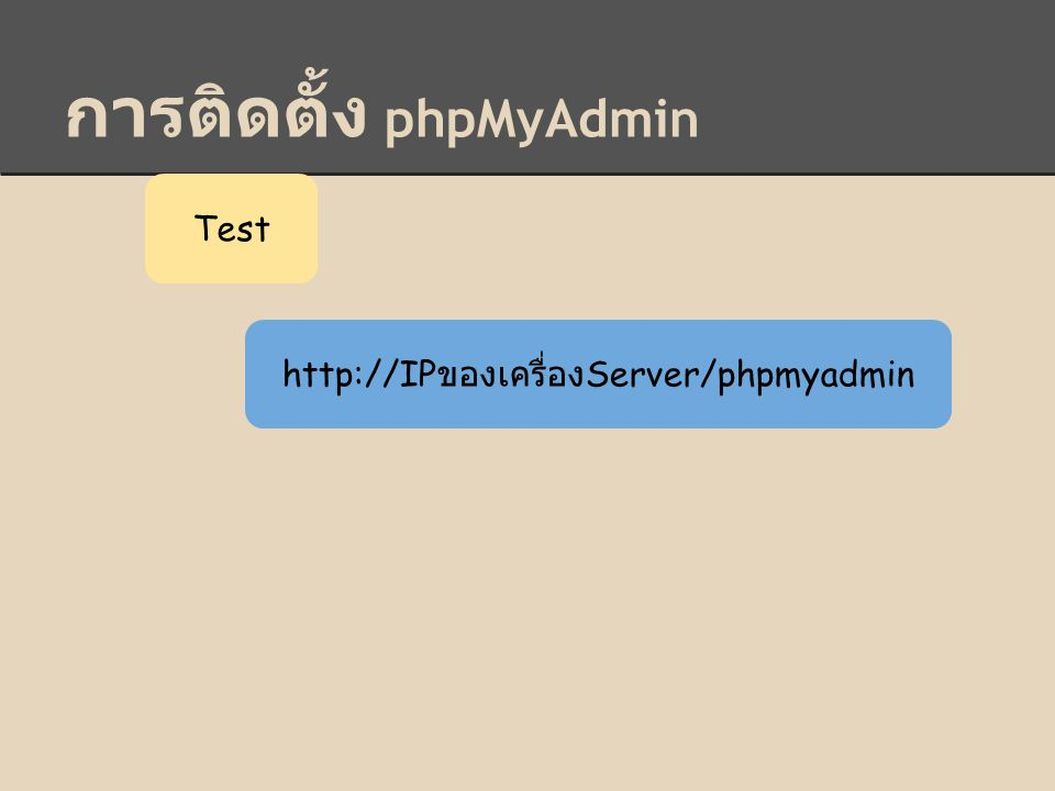 การติดตั้ง phpMyAdmin Test http://IP ของเครื่อง Server/phpmyadmin