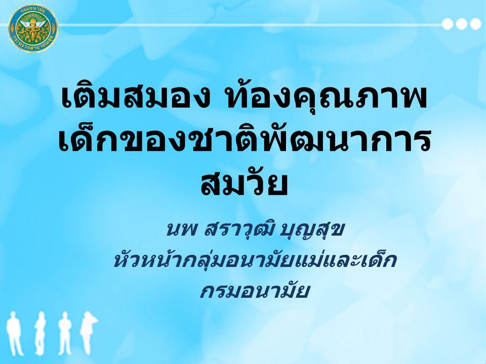 Child Development corner