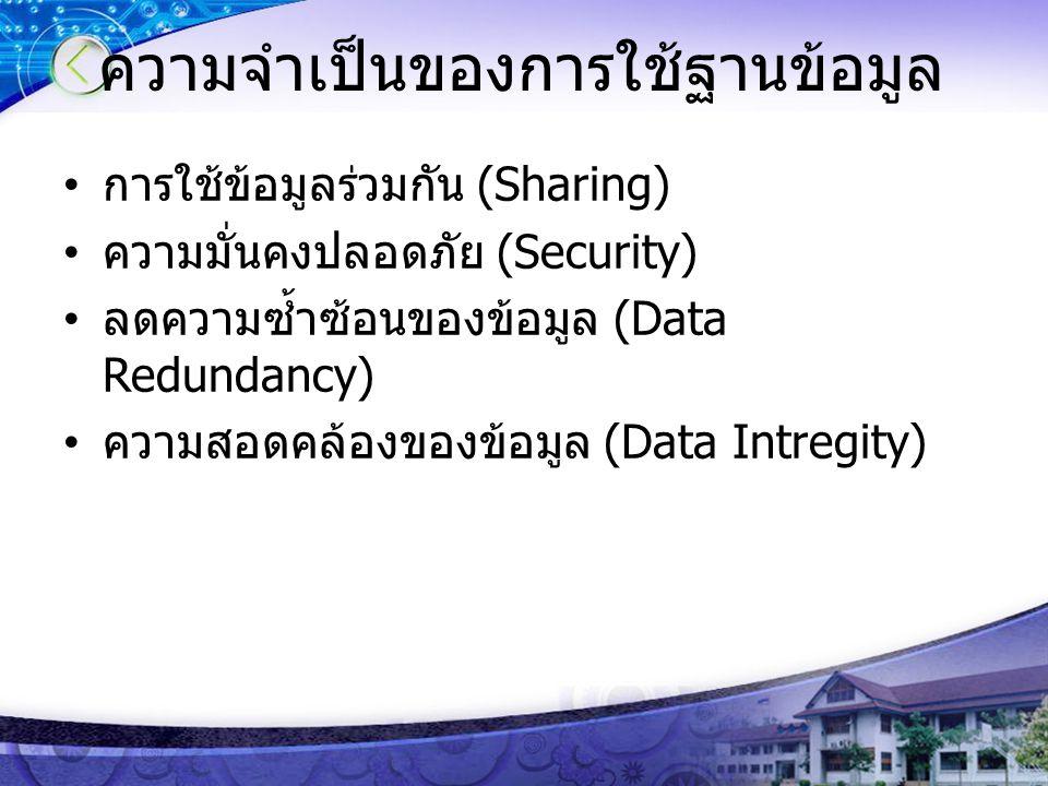 ความจำเป็นของการใช้ฐานข้อมูล การใช้ข้อมูลร่วมกัน (Sharing) ความมั่นคงปลอดภัย (Security) ลดความซ้ำซ้อนของข้อมูล (Data Redundancy) ความสอดคล้องของข้อมูล (Data Intregity)