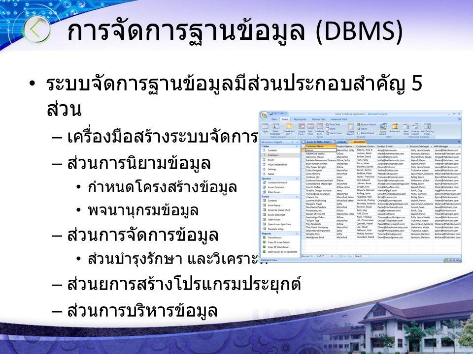 การจัดการฐานข้อมูล (DBMS) ระบบจัดการฐานข้อมูลมีส่วนประกอบสำคัญ 5 ส่วน – เครื่องมือสร้างระบบจัดการฐานข้อมูล – ส่วนการนิยามข้อมูล กำหนดโครงสร้างข้อมูล พ