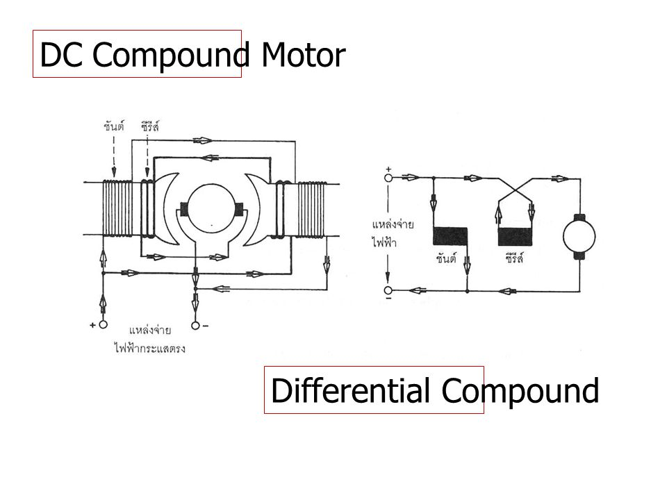 DC Compound Motor Differential Compound