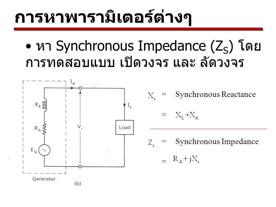 การหาพารามิเตอร์ต่างๆ หา Synchronous Impedance (Z S ) โดย การทดสอบแบบ เปิดวงจร และ ลัดวงจร =Synchronous Reactance = =Synchronous Impedance =