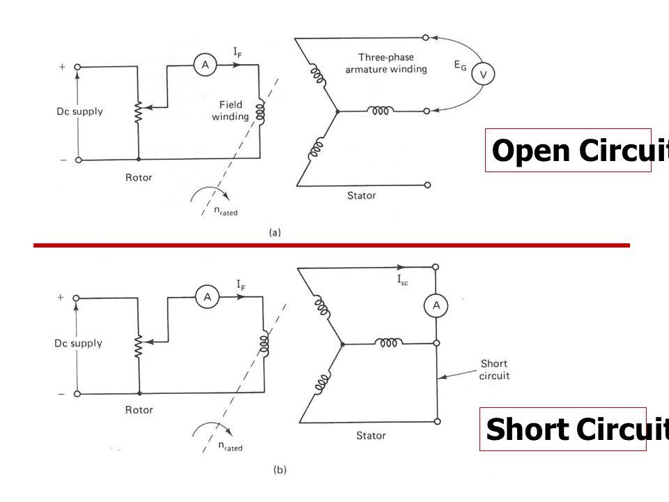 Open Circuit Test Short Circuit Test