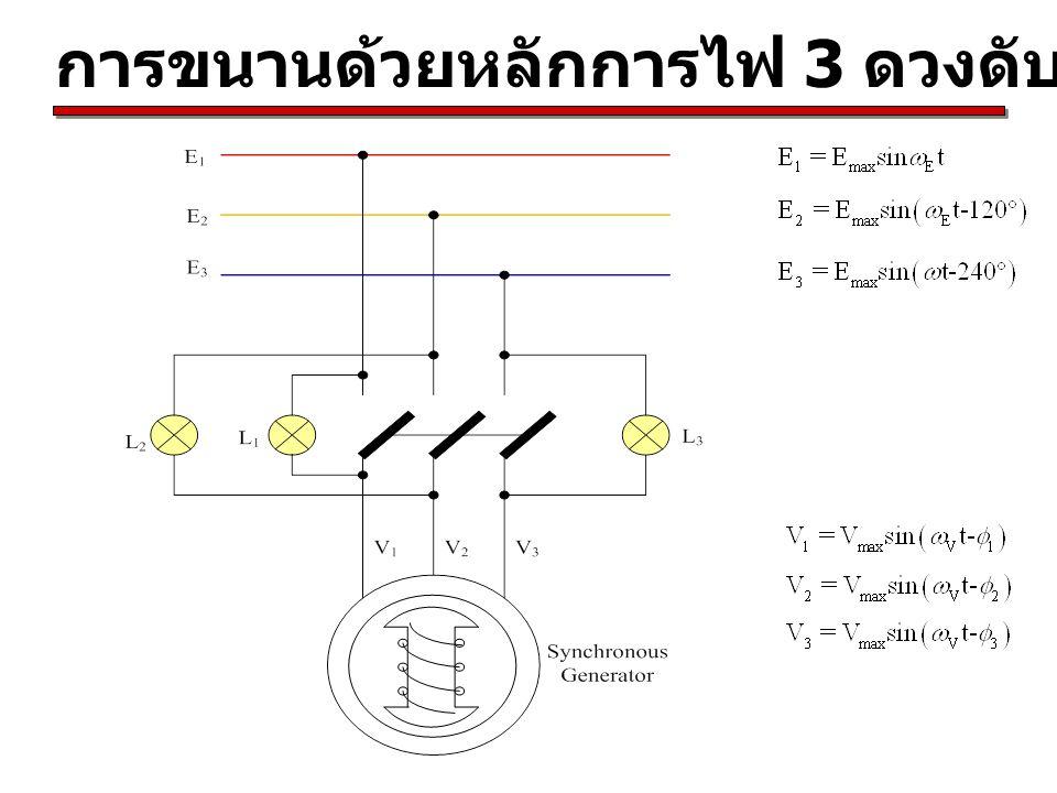 การขนานด้วยหลักการไฟ 3 ดวงดับ