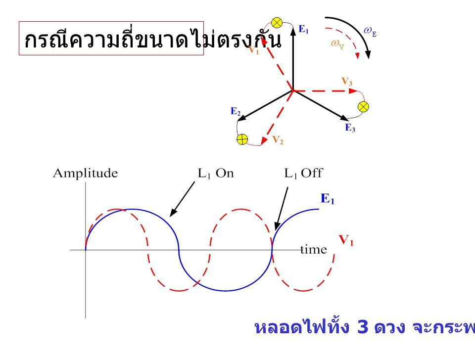 กรณีความถี่ขนาดไม่ตรงกัน หลอดไฟทั้ง 3 ดวง จะกระพริบพร้อมกัน