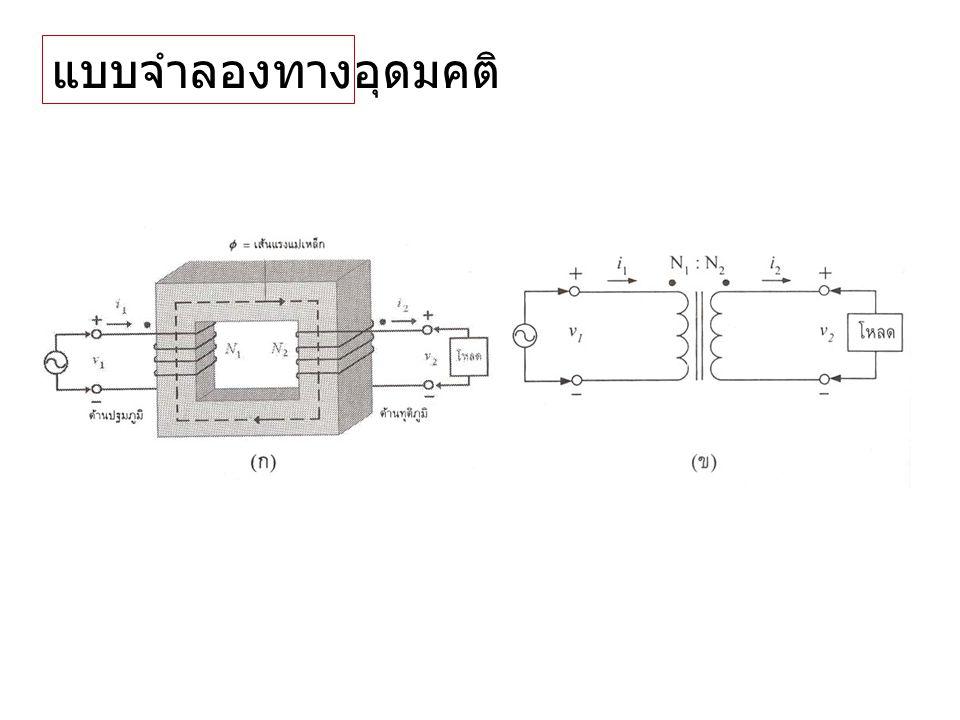 ความถี่เปลี่ยนแปลง f  n s  n r