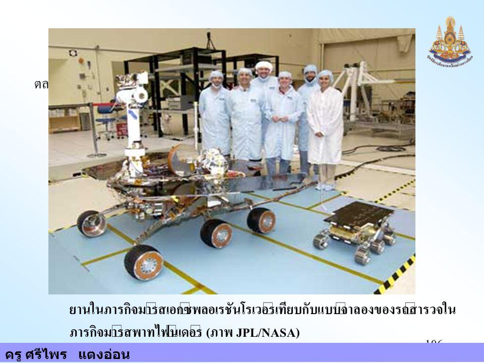 106 ตลอดภารกิจ ยานในภารกิจมาร์สเอกซ์พลอเรชันโรเวอร์เทียบกับแบบจำลองของรถสำรวจใน ภารกิจมาร์สพาทไฟน์เดอร์ (ภาพ JPL/NASA) ครู ศรีไพร แตงอ่อน