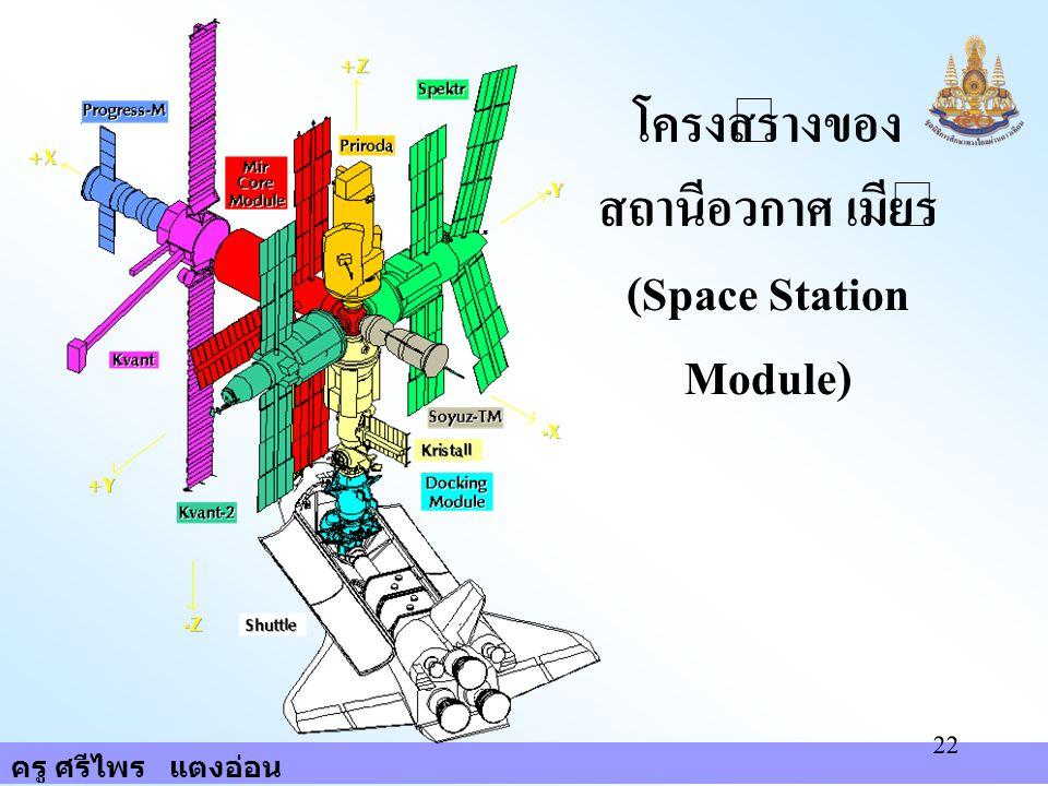 ครู ศรีไพร แตงอ่อน 22 โครงสร้างของ สถานีอวกาศ เมียร์ (Space Station Module)