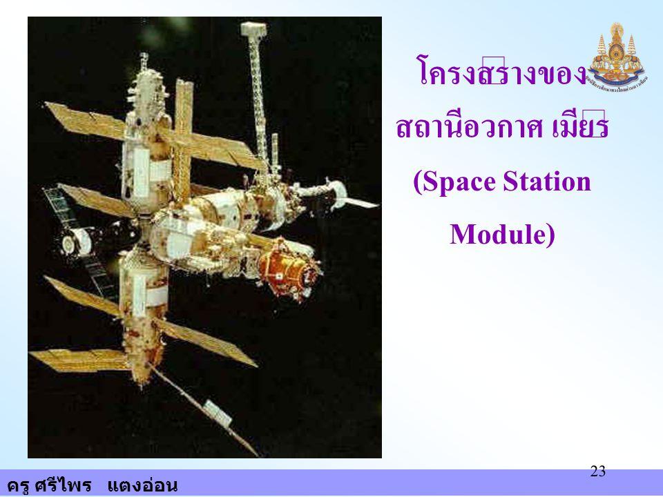 ครู ศรีไพร แตงอ่อน 23 โครงสร้างของ สถานีอวกาศ เมียร์ (Space Station Module)