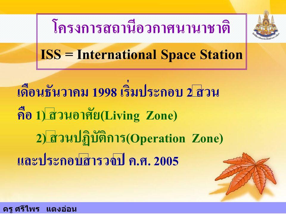 ครู ศรีไพร แตงอ่อน 46 โครงการสถานีอวกาศนานาชาติ ISS = International Space Station เดือนธันวาคม 1998 เริ่มประกอบ 2 ส่วน คือ 1) ส่วนอาศัย(Living Zone) 2