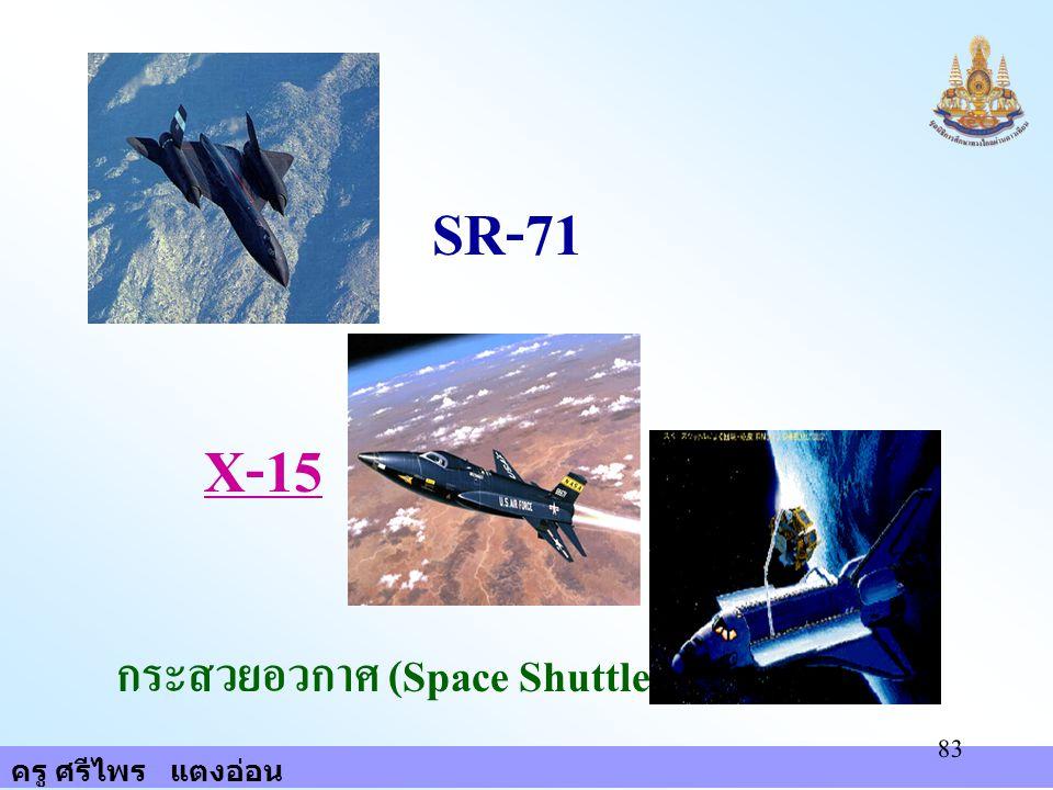 83 SR-71 X-15 กระสวยอวกาศ (Space Shuttle