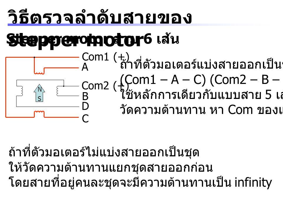 วิธีตรวจลำดับสายของ stepper motor Stepper motor สาย 6 เส้น A Com2 (+) B D Com1 (+) C N S ถ้าที่ตัวมอเตอร์แบ่งสายออกเป็นชุดละ 3 สาย (Com1 – A – C) (Com