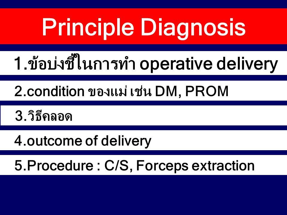 1.ข้อบ่งชี้ในการทำ operative delivery 1.ข้อบ่งชี้ในการทำ operative delivery