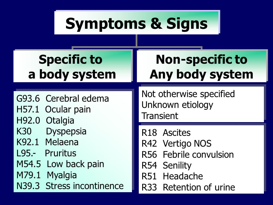 Symptoms & Signs Specific to a body system Non-specific to Any body system Not otherwise specified Unknown etiology Transient Not otherwise specified Unknown etiology Transient G93.6 Cerebral edema H57.1 Ocular pain H92.0 Otalgia K30 Dyspepsia K92.1 Melaena L95.- Pruritus M54.5 Low back pain M79.1 Myalgia N39.3 Stress incontinence G93.6 Cerebral edema H57.1 Ocular pain H92.0 Otalgia K30 Dyspepsia K92.1 Melaena L95.- Pruritus M54.5 Low back pain M79.1 Myalgia N39.3 Stress incontinence R18 Ascites R42 Vertigo NOS R56 Febrile convulsion R54 Senility R51 Headache R33 Retention of urine R18 Ascites R42 Vertigo NOS R56 Febrile convulsion R54 Senility R51 Headache R33 Retention of urine