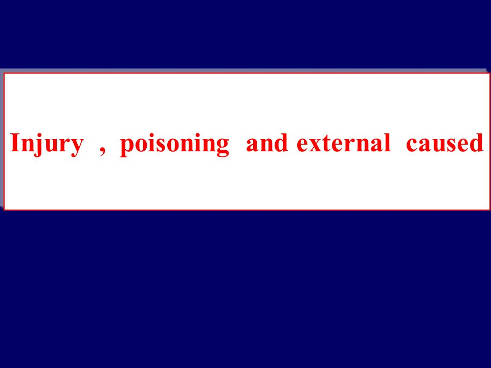 Injury, poisoning and external caused