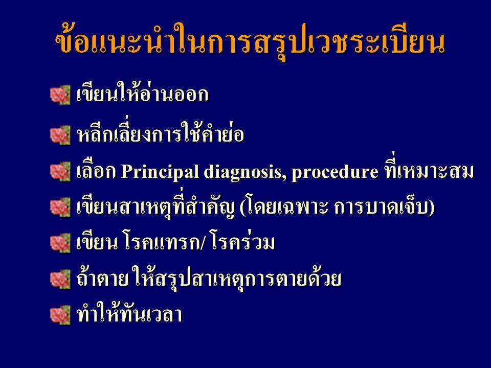 ใบบันทึกสรุปการรักษา ก่อนการจำหน่าย (In-patient discharge summary) ที่มีการบันทึกด้วย ลายมือแพทย์ผู้รับผิดชอบใน การรักษา ในกรณีที่เป็นการพิมพ์จาก ระบบคอมพิวเตอร์จะต้องมีการ ลงลายมือแพทย์ผู้รับผิดชอบ กำกับด้วย 1.