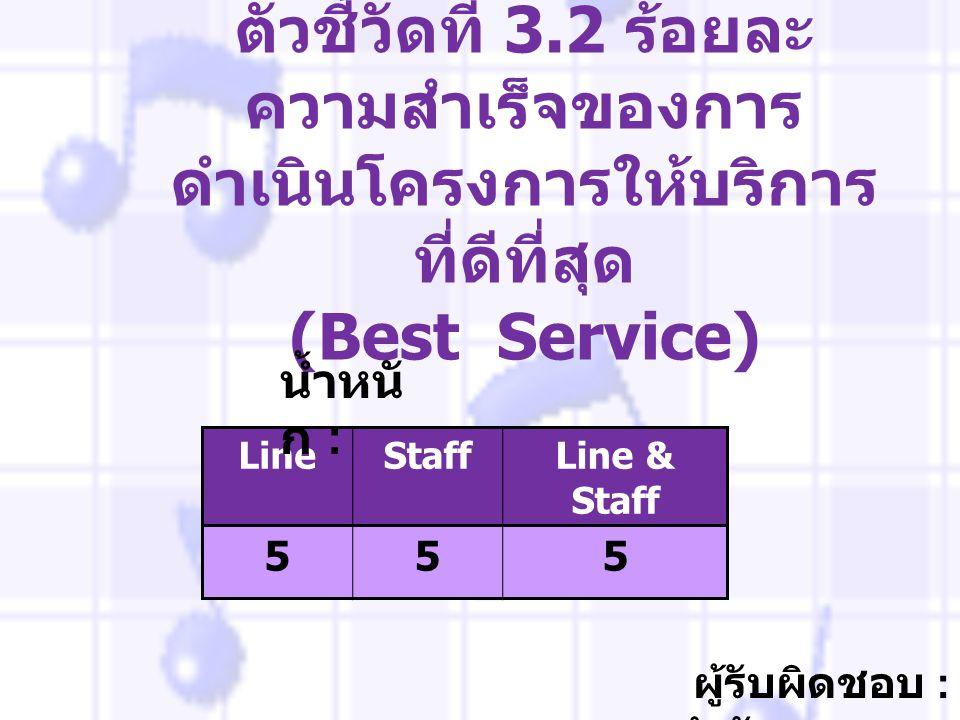 ตัวชี้วัดที่ 3.2 ร้อยละ ความสำเร็จของการ ดำเนินโครงการให้บริการ ที่ดีที่สุด (Best Service) ผู้รับผิดชอบ : สำนักงาน ก. ก. LineStaffLine & Staff 555 น้ำ