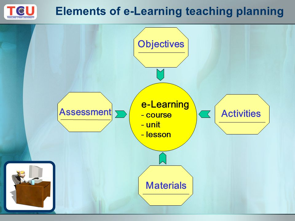 Assessment in e-Learning Can we assess ? How can we do it ?