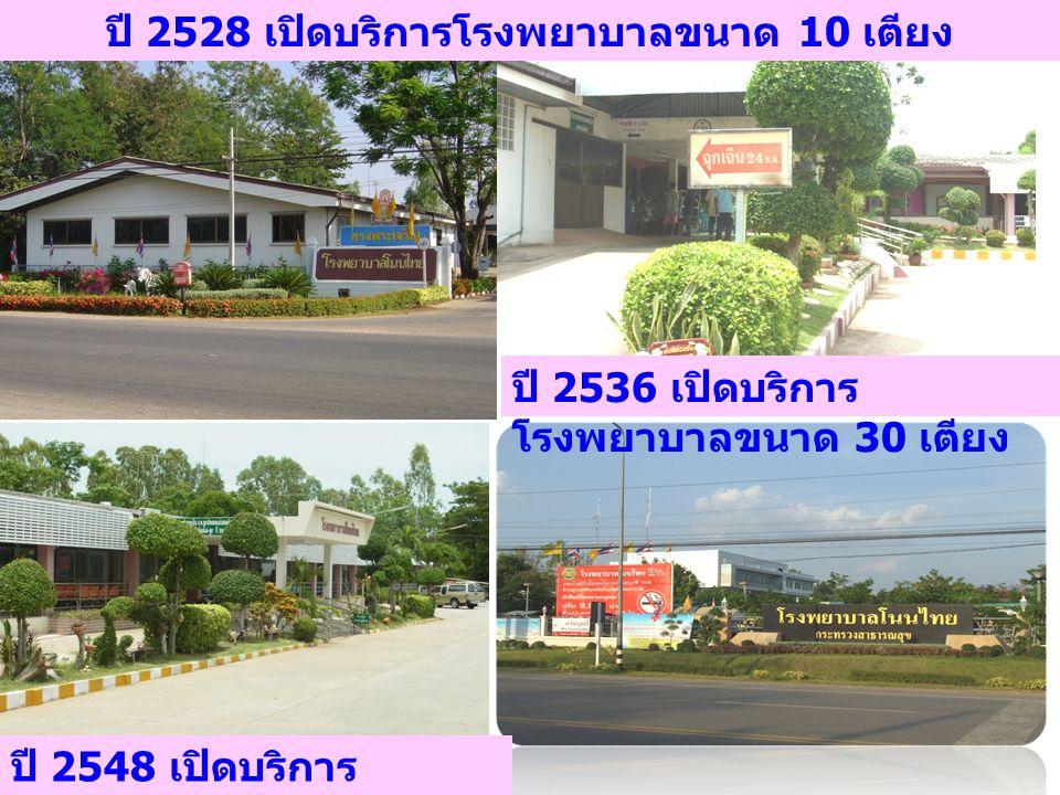 ปี 2528 เปิดบริการโรงพยาบาลขนาด 10 เตียง ปี 2536 เปิดบริการ โรงพยาบาลขนาด 30 เตียง ปี 2548 เปิดบริการ โรงพยาบาล 60 เตียง