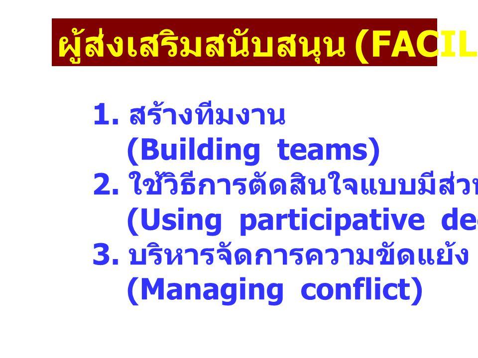 ผู้ส่งเสริมสนับสนุน (FACILITATOR) 1. สร้างทีมงาน (Building teams) 2. ใช้วิธีการตัดสินใจแบบมีส่วนร่วม (Using participative decision making) 3. บริหารจั
