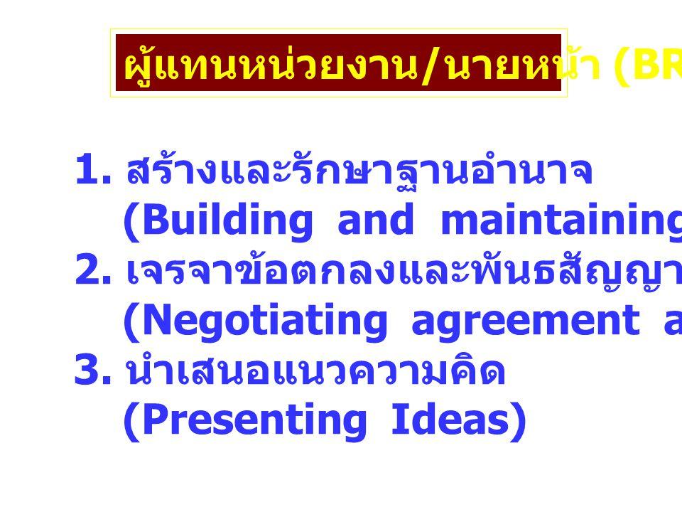 ผู้แทนหน่วยงาน / นายหน้า (BROKER) 1. สร้างและรักษาฐานอำนาจ (Building and maintaining a power base) 2. เจรจาข้อตกลงและพันธสัญญา (Negotiating agreement