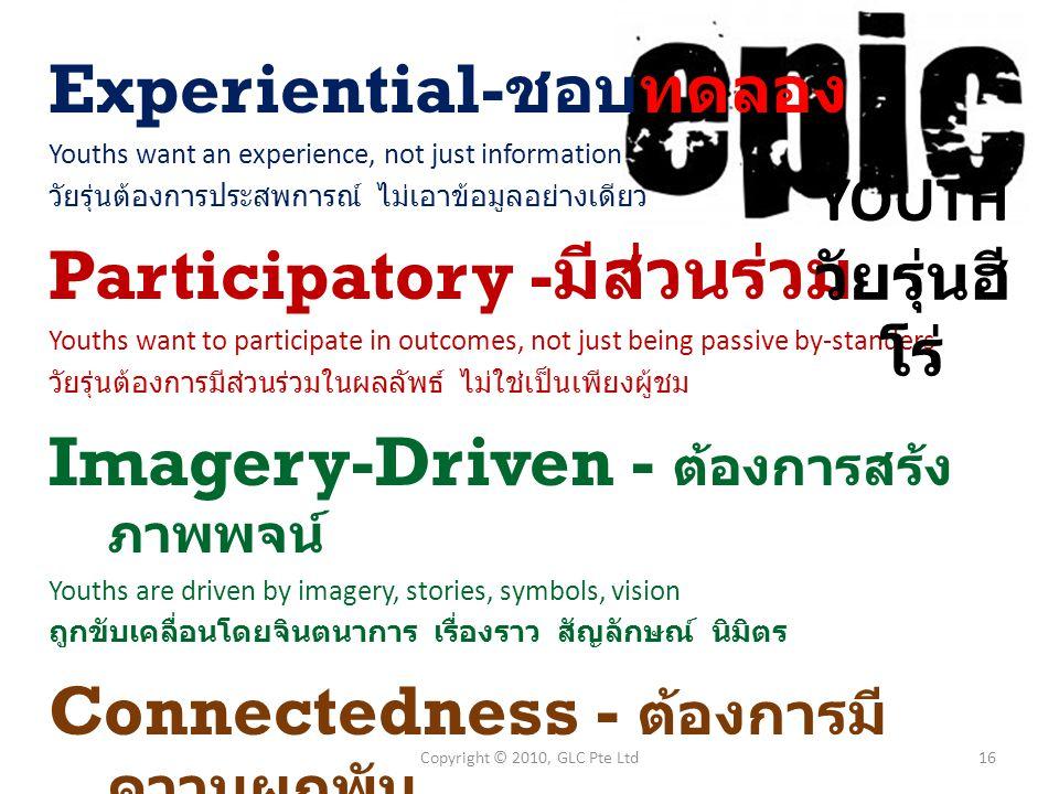 Experiential- ชอบทดลอง Youths want an experience, not just information วัยรุ่นต้องการประสพการณ์ ไม่เอาข้อมูลอย่างเดียว Participatory - มีส่วนร่วม Yout