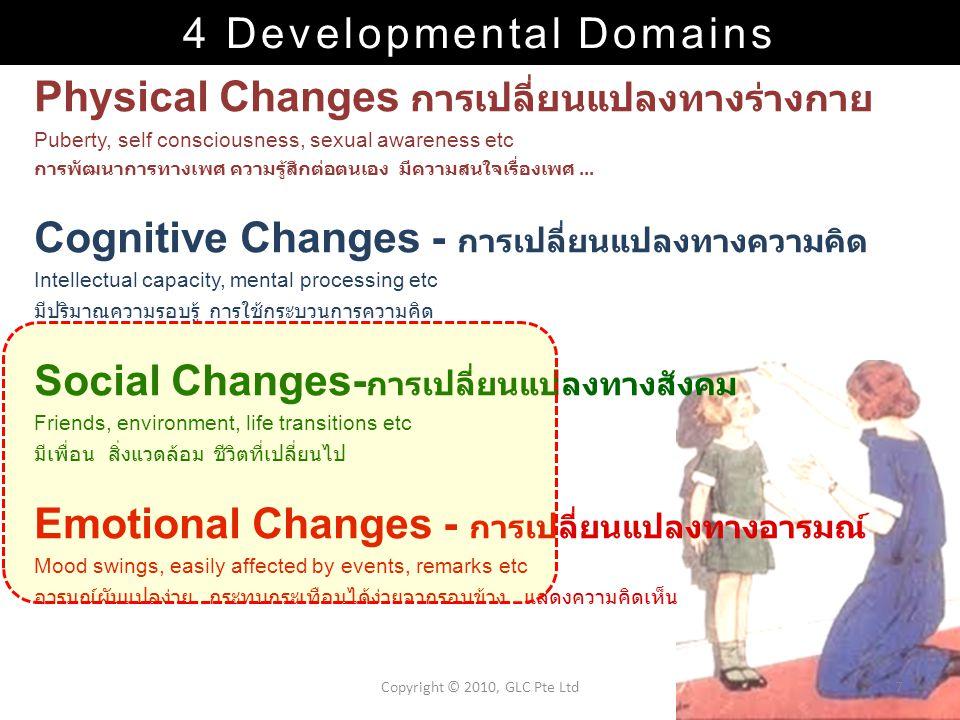 4 Developmental Domains Physical Changes การเปลี่ยนแปลงทางร่างกาย Puberty, self consciousness, sexual awareness etc การพัฒนาการทางเพศ ความรู้สึกต่อตนเอง มีความสนใจเรื่องเพศ...
