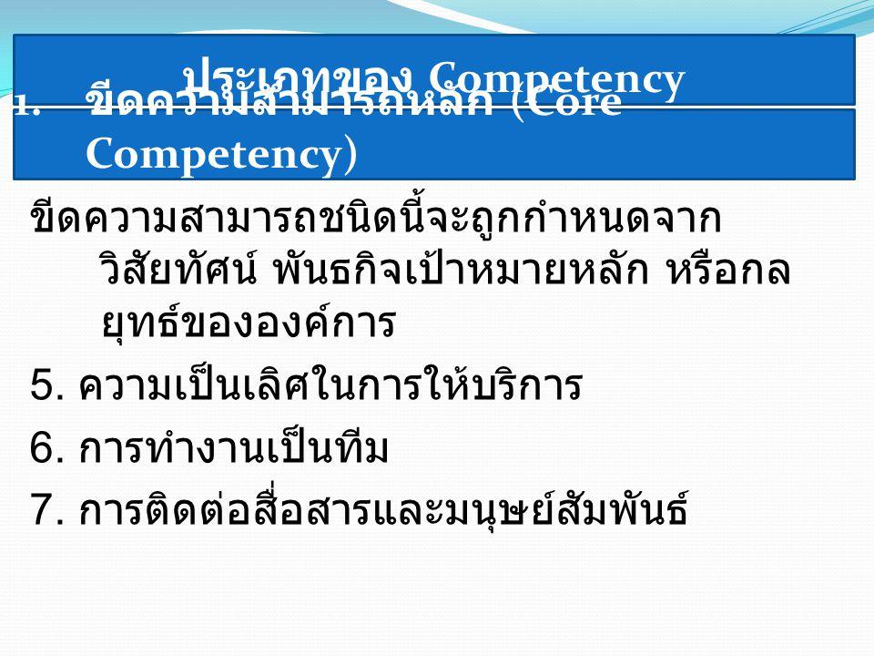 ประเภทของ Competency ขีดความสามารถชนิดนี้จะถูกกำหนดจาก วิสัยทัศน์ พันธกิจเป้าหมายหลัก หรือกล ยุทธ์ขององค์การ 5. ความเป็นเลิศในการให้บริการ 6. การทำงาน