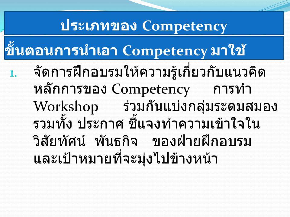 ประเภทของ Competency 1. จัดการฝึกอบรมให้ความรู้เกี่ยวกับแนวคิด หลักการของ Competency การทำ Workshop ร่วมกันแบ่งกลุ่มระดมสมอง รวมทั้ง ประกาศ ชี้แจงทำคว