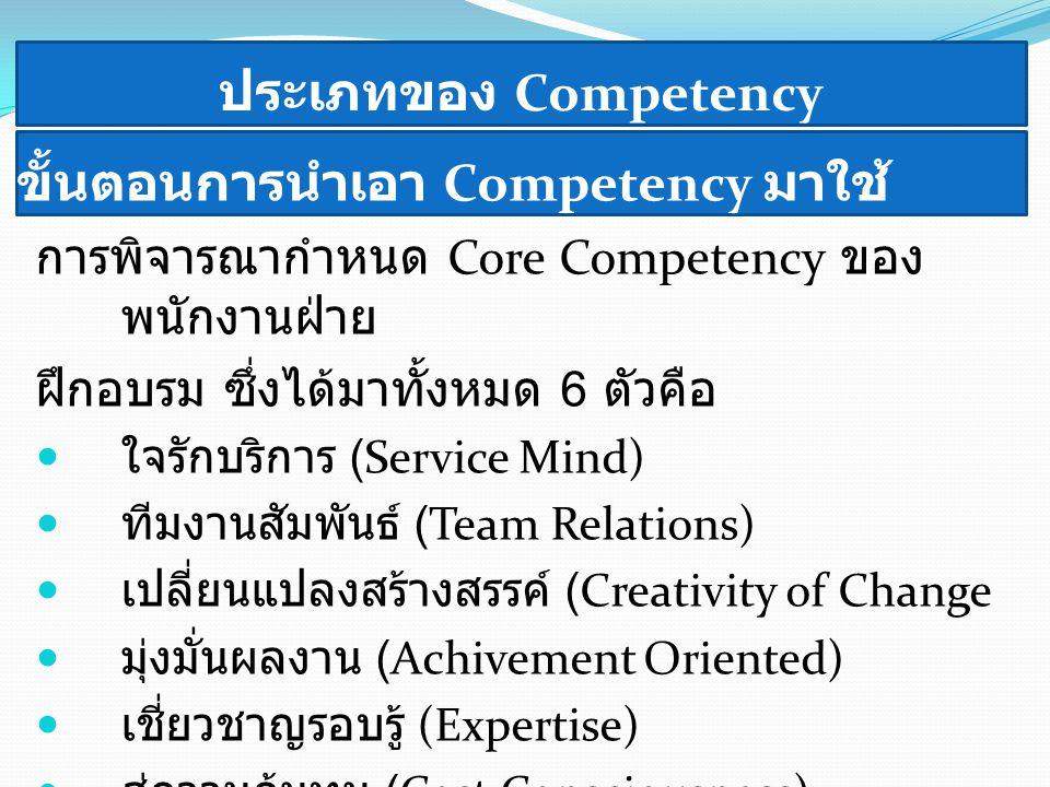 ประเภทของ Competency การพิจารณากำหนด Core Competency ของ พนักงานฝ่าย ฝึกอบรม ซึ่งได้มาทั้งหมด 6 ตัวคือ ใจรักบริการ (Service Mind) ทีมงานสัมพันธ์ (Team