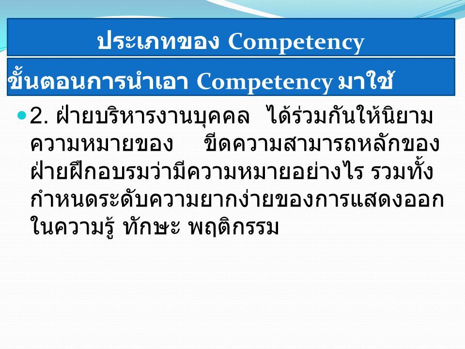 ประเภทของ Competency 2. ฝ่ายบริหารงานบุคคล ได้ร่วมกันให้นิยาม ความหมายของ ขีดความสามารถหลักของ ฝ่ายฝึกอบรมว่ามีความหมายอย่างไร รวมทั้ง กำหนดระดับความย