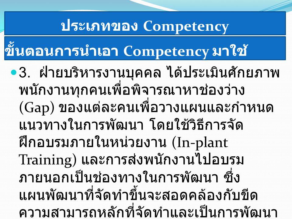 ประเภทของ Competency 3. ฝ่ายบริหารงานบุคคล ได้ประเมินศักยภาพ พนักงานทุกคนเพื่อพิจารณาหาช่องว่าง (Gap) ของแต่ละคนเพื่อวางแผนและกำหนด แนวทางในการพัฒนา โ