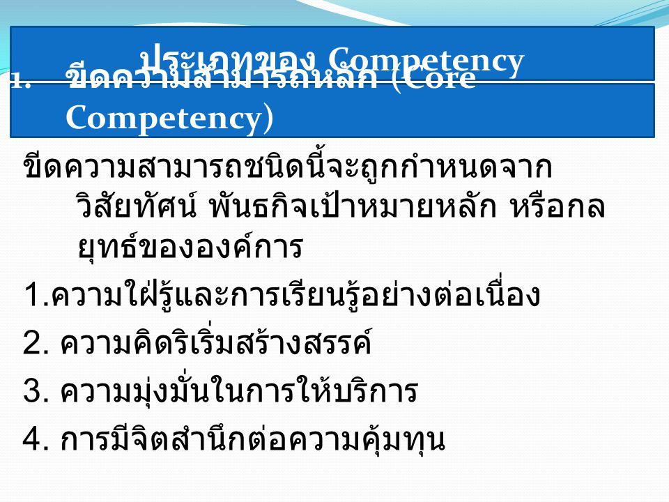 ประเภทของ Competency ขีดความสามารถชนิดนี้จะถูกกำหนดจาก วิสัยทัศน์ พันธกิจเป้าหมายหลัก หรือกล ยุทธ์ขององค์การ 1. ความใฝ่รู้และการเรียนรู้อย่างต่อเนื่อง