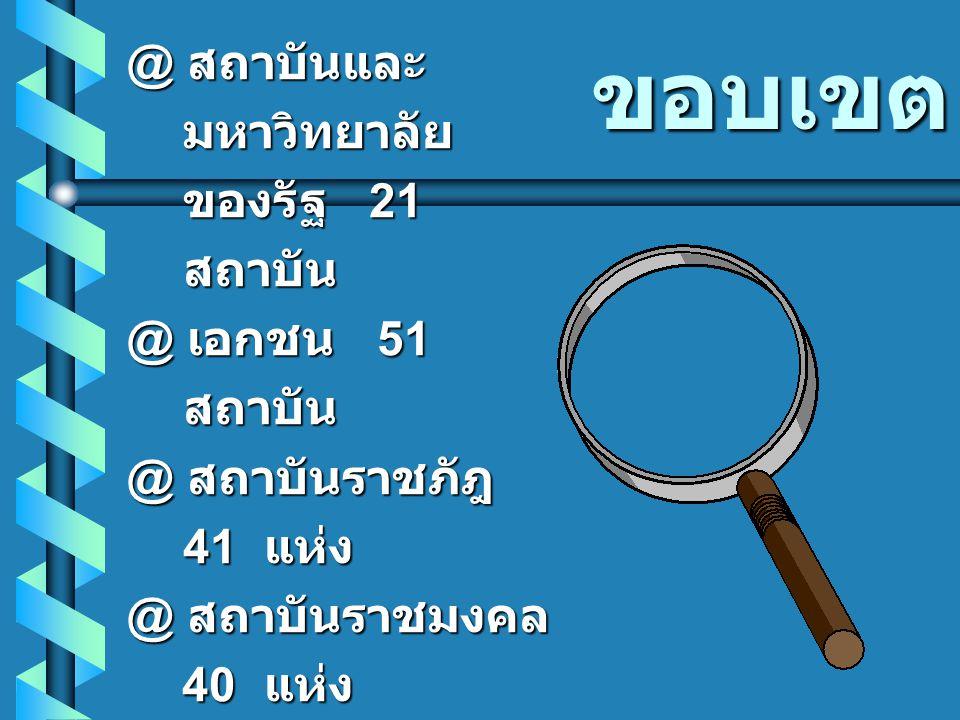 กรณีศึกษาไทย b การรื้อปรับ ระบบงาน b ภาวะผู้นำและการ ตัดสินใจ b การบริหาร สถาบันการศึกษา เอกชน