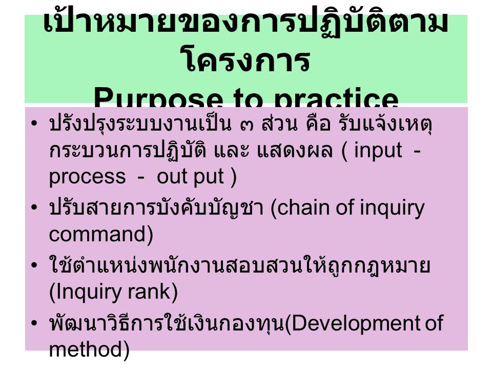 การปฏิบัติใน โครงการ (Action) หัวหน้างานมีเอกภาพบริหารงาน สอบสวนในความรับผิดชอบ (Unity of command) ออกคำสั่งมอบหมายให้เจ้าหน้าที่ถือ ปฏิบัติ ( Order)