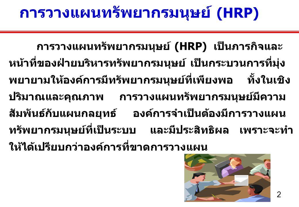 2 การวางแผนทรัพยากรมนุษย์ (HRP) การวางแผนทรัพยากรมนุษย์ (HRP) เป็นภารกิจและ หน้าที่ของฝ่ายบริหารทรัพยากรมนุษย์ เป็นกระบวนการที่มุ่ง พยายามให้องค์การมีทรัพยากรมนุษย์ที่เพียงพอ ทั้งในเชิง ปริมาณและคุณภาพ การวางแผนทรัพยากรมนุษย์มีความ สัมพันธ์กับแผนกลยุทธ์ องค์การจำเป็นต้องมีการวางแผน ทรัพยากรมนุษย์ที่เป็นระบบ และมีประสิทธิผล เพราะจะทำ ให้ได้เปรียบกว่าองค์การที่ขาดการวางแผน