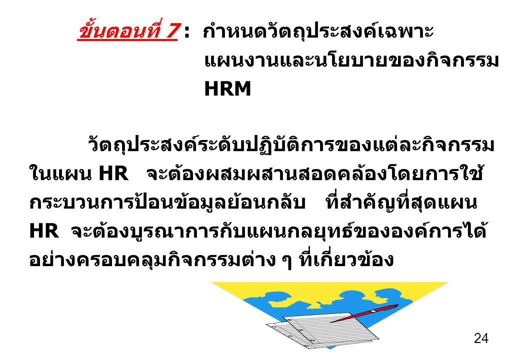 24 ขั้นตอนที่ 7 : กำหนดวัตถุประสงค์เฉพาะ แผนงานและนโยบายของกิจกรรม HRM วัตถุประสงค์ระดับปฏิบัติการของแต่ละกิจกรรม ในแผน HR จะต้องผสมผสานสอดคล้องโดยการใช้ กระบวนการป้อนข้อมูลย้อนกลับ ที่สำคัญที่สุดแผน HR จะต้องบูรณาการกับแผนกลยุทธ์ขององค์การได้ อย่างครอบคลุมกิจกรรมต่าง ๆ ที่เกี่ยวข้อง