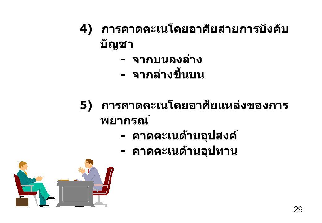 29 4) การคาดคะเนโดยอาศัยสายการบังคับ บัญชา - จากบนลงล่าง - จากล่างขึ้นบน 5) การคาดคะเนโดยอาศัยแหล่งของการ พยากรณ์ - คาดคะเนด้านอุปสงค์ - คาดคะเนด้านอุปทาน