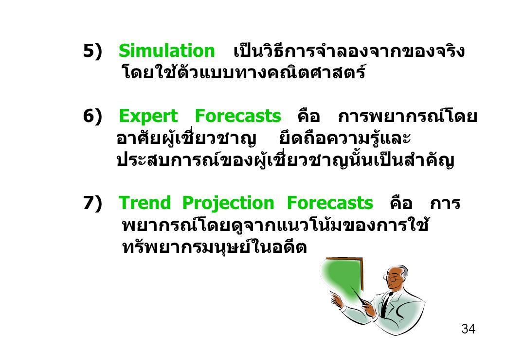 34 5) Simulation เป็นวิธีการจำลองจากของจริง โดยใช้ตัวแบบทางคณิตศาสตร์ 6) Expert Forecasts คือ การพยากรณ์โดย อาศัยผู้เชี่ยวชาญ ยึดถือความรู้และ ประสบการณ์ของผู้เชี่ยวชาญนั้นเป็นสำคัญ 7) Trend Projection Forecasts คือ การ พยากรณ์โดยดูจากแนวโน้มของการใช้ ทรัพยากรมนุษย์ในอดีต