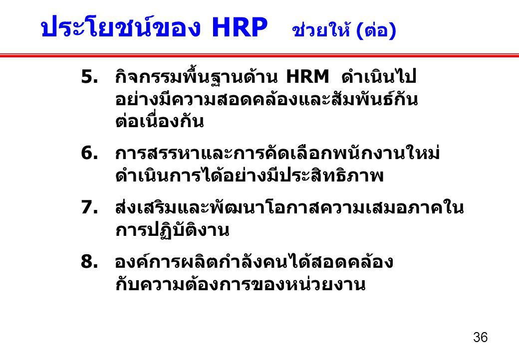 36 5.กิจกรรมพื้นฐานด้าน HRM ดำเนินไป อย่างมีความสอดคล้องและสัมพันธ์กัน ต่อเนื่องกัน 6.