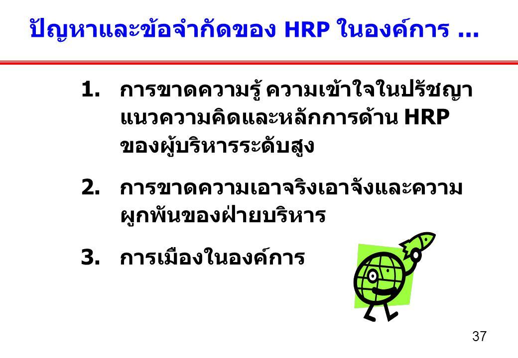 37 1.การขาดความรู้ ความเข้าใจในปรัชญา แนวความคิดและหลักการด้าน HRP ของผู้บริหารระดับสูง 2.