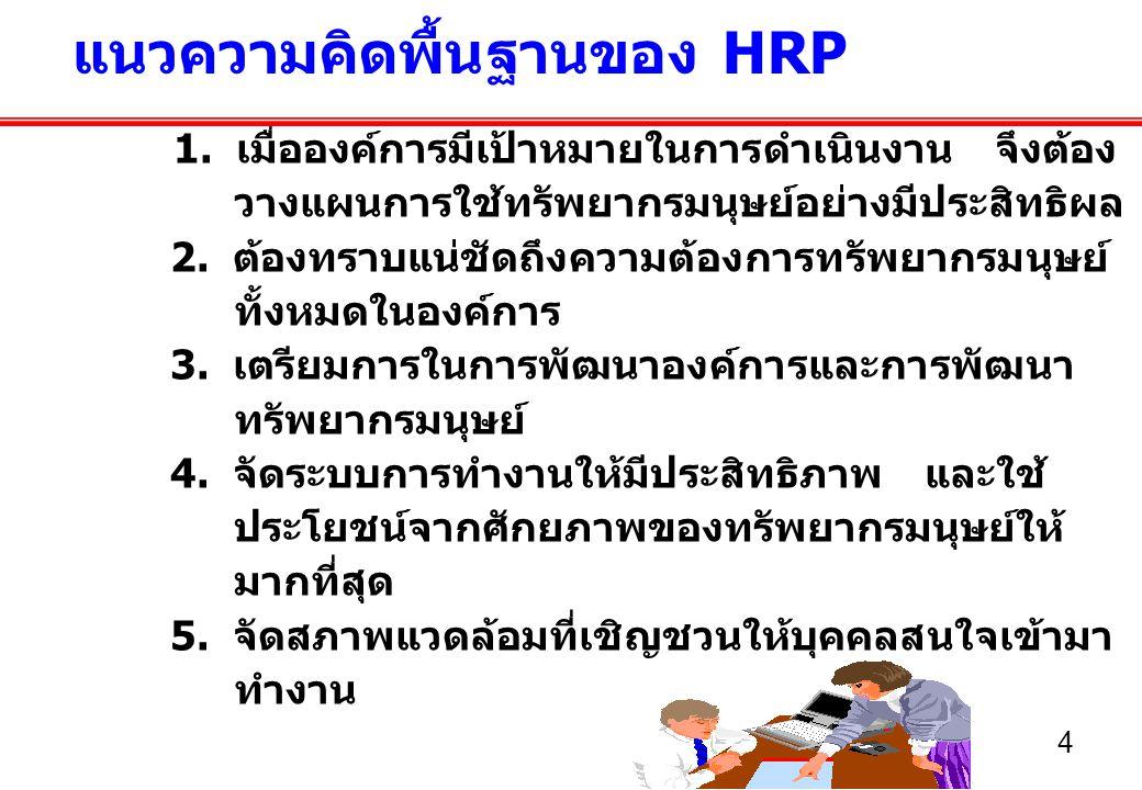 35 ประโยชน์ของ HRP ช่วยให้ … 1.องค์การทราบถึงความต้องการทรัพยากร มนุษย์ที่ต้องการในอนาคต 2.