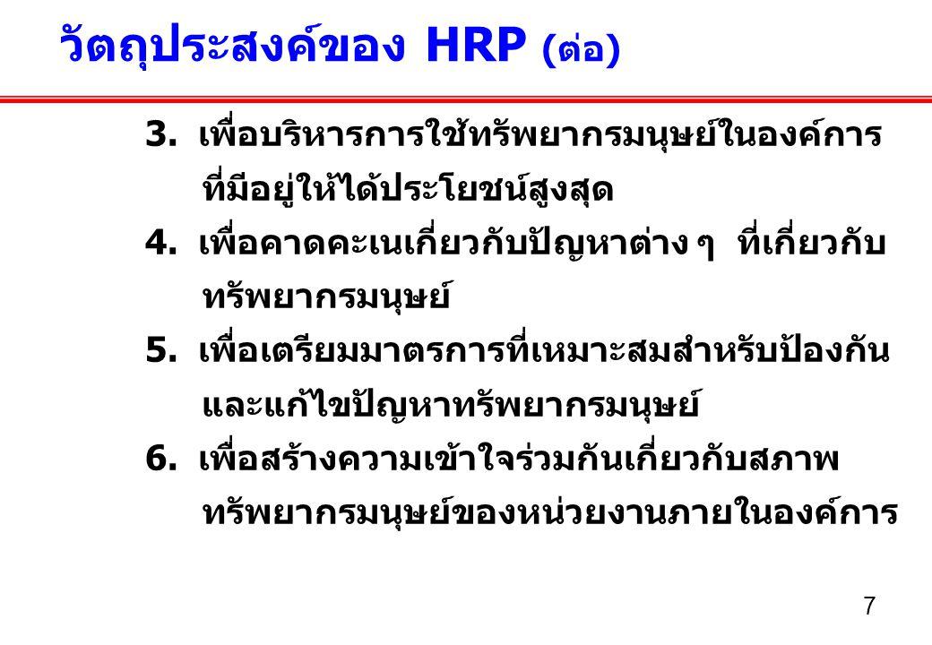38 ปัญหาและข้อจำกัดของ HRP ในองค์การ (ต่อ) 4.การขาดวัฒนธรรมด้านการวางแผน 5.