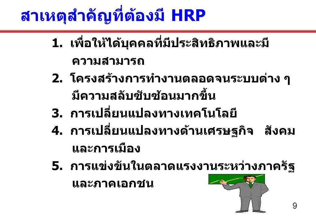 10 ความสำคัญของ HRP … 1.ทำให้องค์การสามารถจะพยากรณ์เงื่อนไขต่าง ๆ ในอนาคต 2.