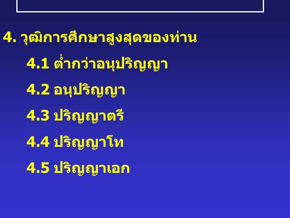 4. วุฒิการศึกษาสูงสุดของท่าน 4.1 ต่ำกว่าอนุปริญญา 4.2 อนุปริญญา 4.3 ปริญญาตรี 4.4 ปริญญาโท 4.5 ปริญญาเอก