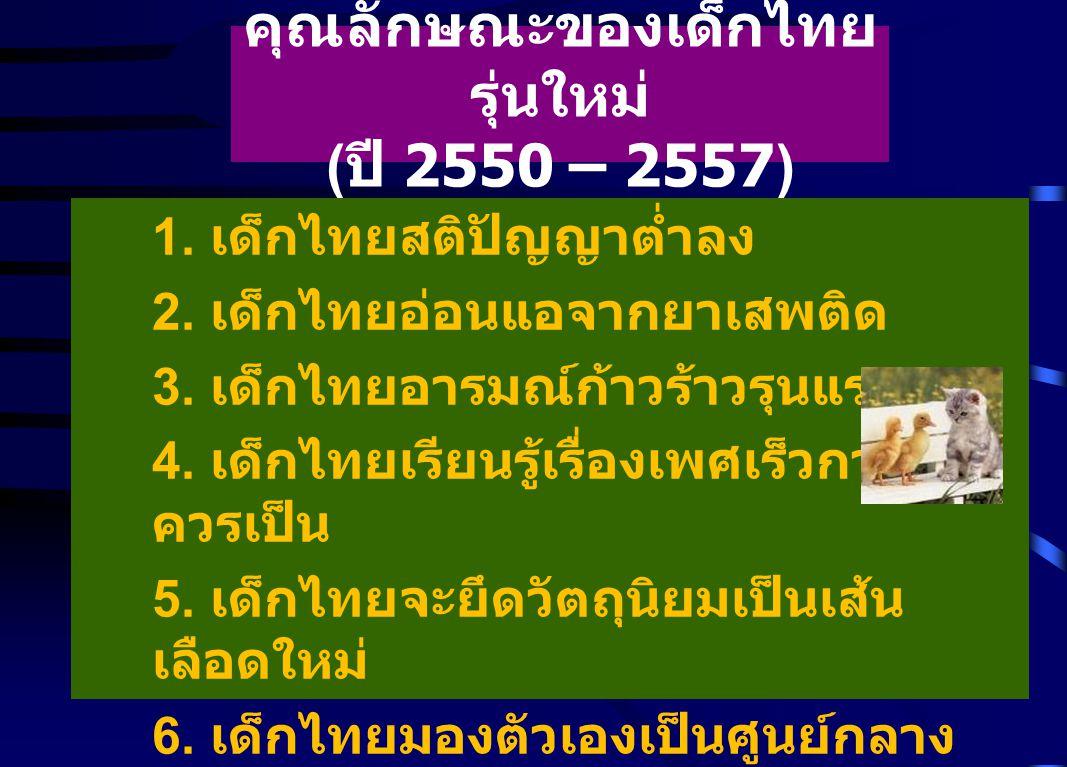 คุณลักษณะของเด็กไทย รุ่นใหม่ ( ปี 2550 – 2557) 1. เด็กไทยสติปัญญาต่ำลง 2. เด็กไทยอ่อนแอจากยาเสพติด 3. เด็กไทยอารมณ์ก้าวร้าวรุนแรง 4. เด็กไทยเรียนรู้เร