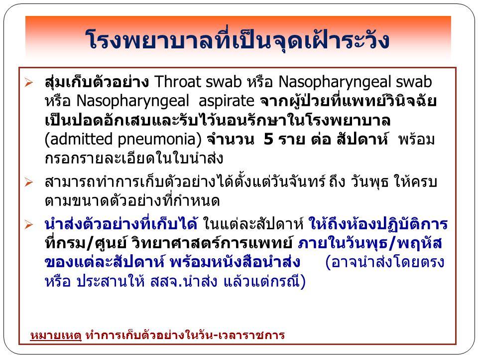 โรงพยาบาลที่เป็นจุดเฝ้าระวัง  สุ่มเก็บตัวอย่าง Throat swab หรือ Nasopharyngeal swab หรือ Nasopharyngeal aspirate จากผู้ป่วยที่แพทย์วินิจฉัย เป็นปอดอั