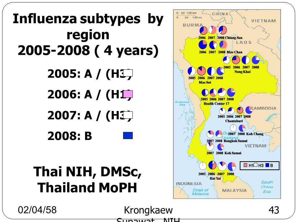 Krongkaew Supawat, NIH 43 Influenza subtypes by region 2005-2008 ( 4 years) 2005: A / (H3) 2006: A / (H1) 2007: A / (H3) 2008: B Thai NIH, DMSc, Thail