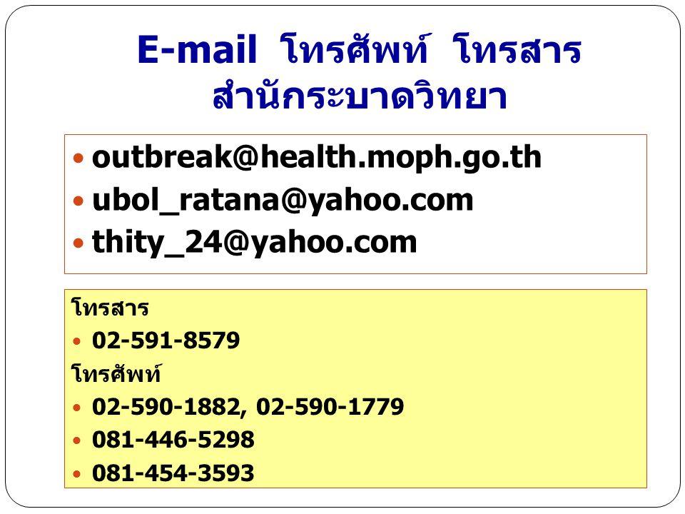 E-mail โทรศัพท์ โทรสาร สำนักระบาดวิทยา outbreak@health.moph.go.th ubol_ratana@yahoo.com thity_24@yahoo.com โทรสาร 02-591-8579 โทรศัพท์ 02-590-1882, 02