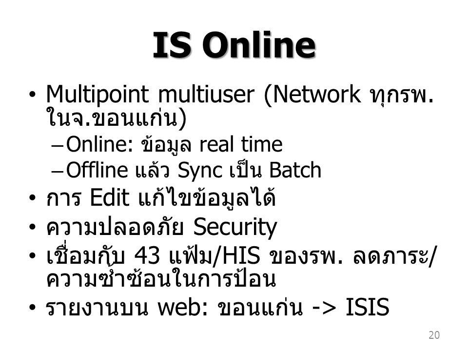 IS Online Multipoint multiuser (Network ทุกรพ.ในจ.